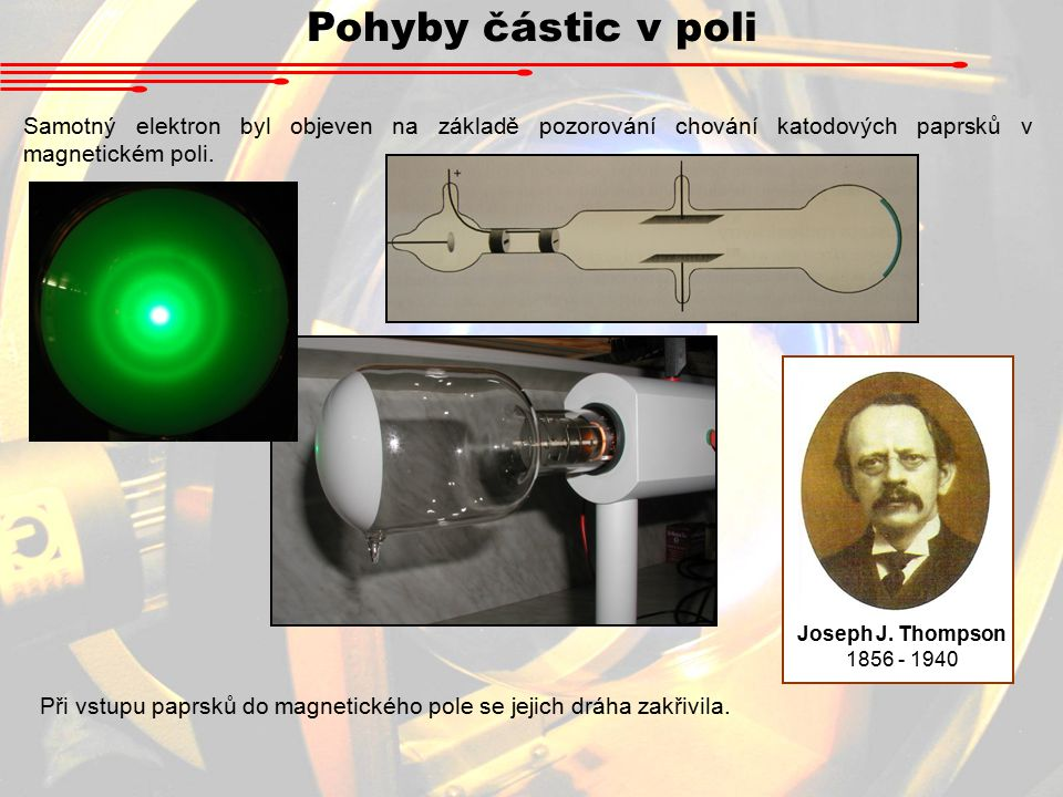 Pohyby částic v poli Samotný elektron byl objeven na základě pozorování chování katodových paprsků v magnetickém poli.