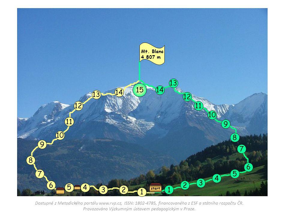 Mt. Blanc 4 807 m. 13. 15. 14. 14. 13. 12. 12. 11. 10. 11. 9. 10. 8. 9. 7. 8. 6. 7.