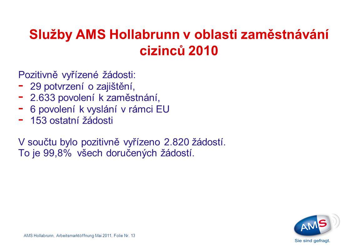 Služby AMS Hollabrunn v oblasti zaměstnávání cizinců 2010