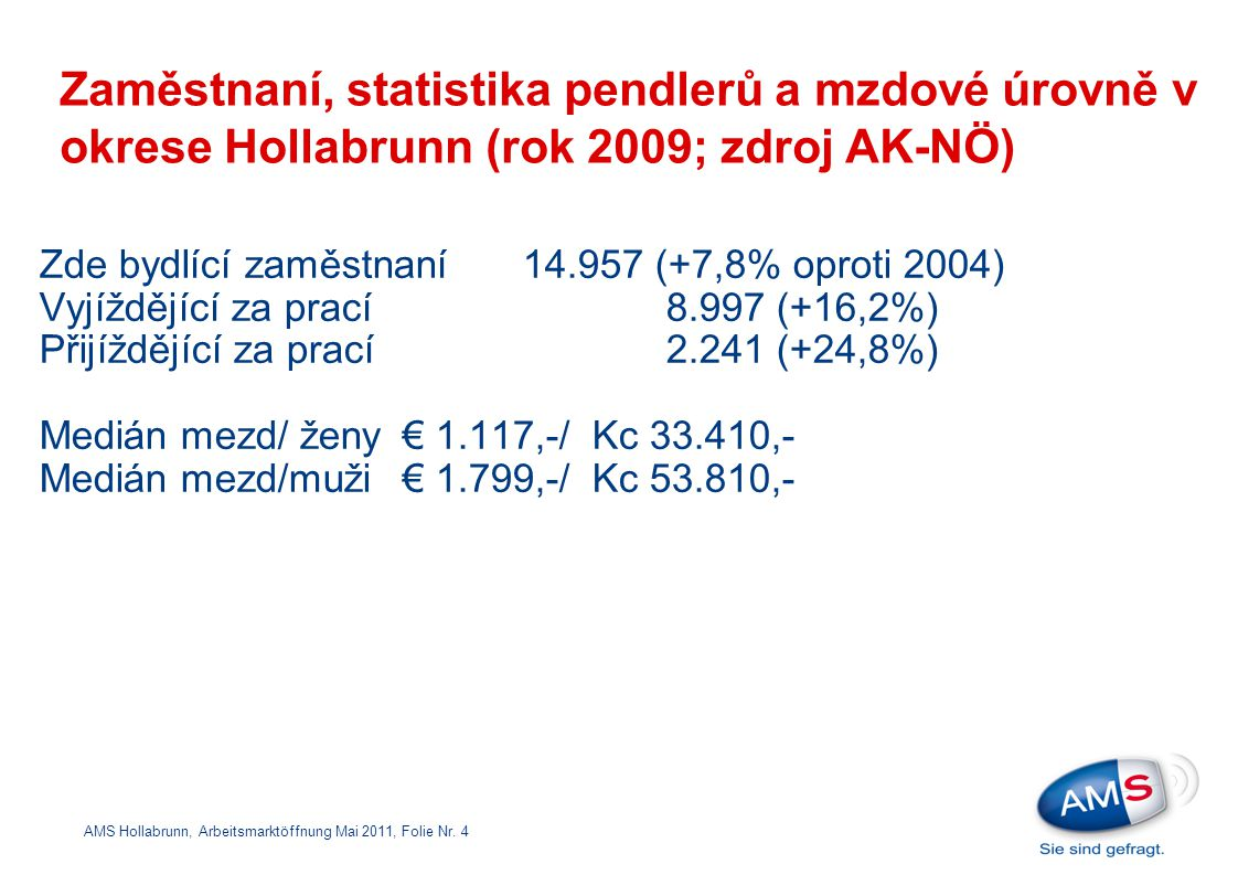 Zaměstnaní, statistika pendlerů a mzdové úrovně v okrese Hollabrunn (rok 2009; zdroj AK-NÖ)