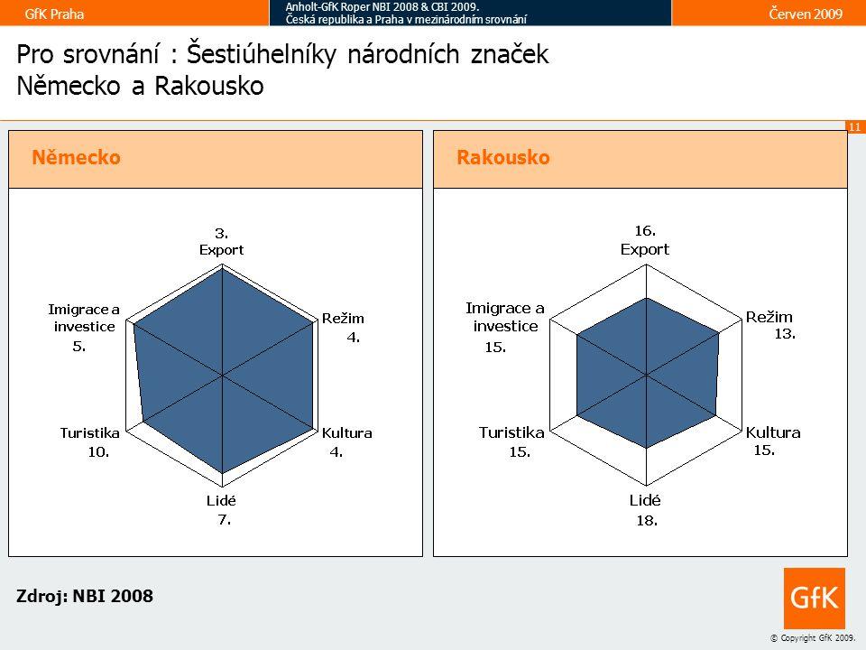 Pro srovnání : Šestiúhelníky národních značek Německo a Rakousko