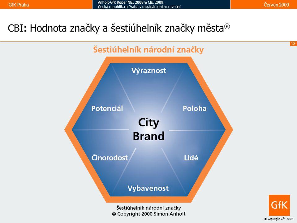 CBI: Hodnota značky a šestiúhelník značky města®
