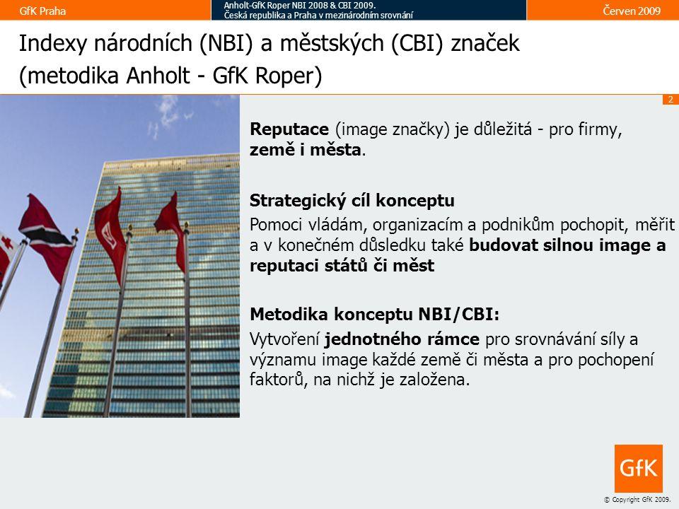 Indexy národních (NBI) a městských (CBI) značek