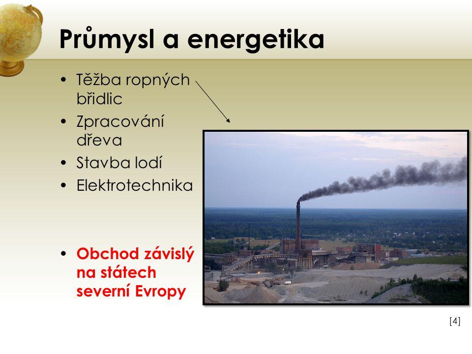 Průmysl a energetika Těžba ropných břidlic Zpracování dřeva