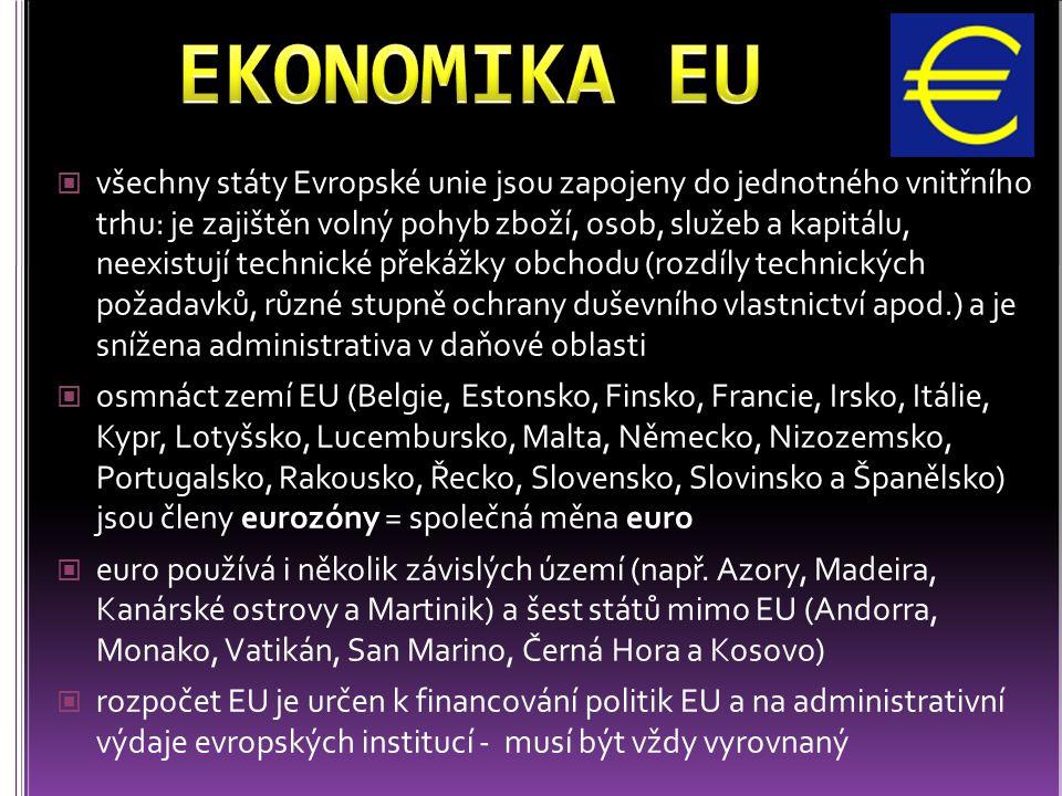 EKONOMIKA EU