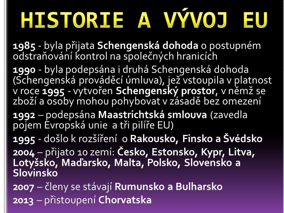 HISTORIE A VÝVOJ EU