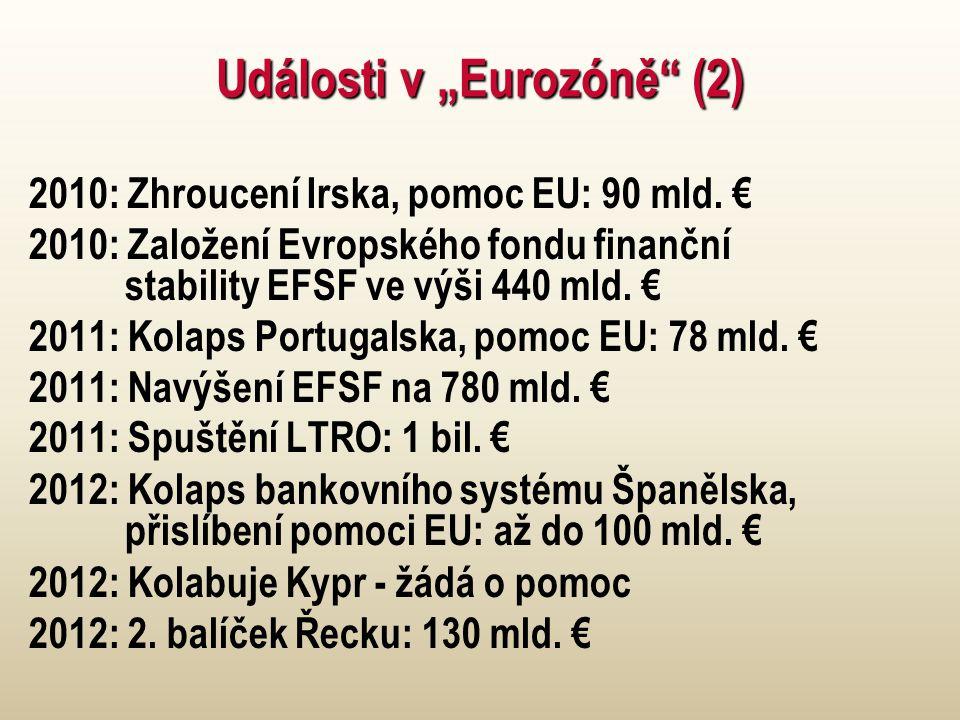 """Události v """"Eurozóně (2)"""