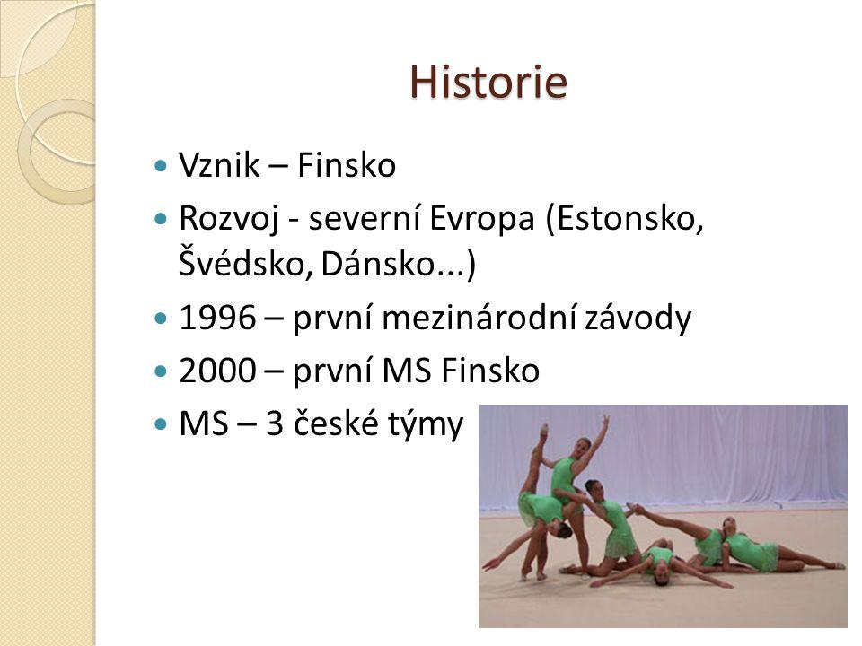Historie Vznik – Finsko