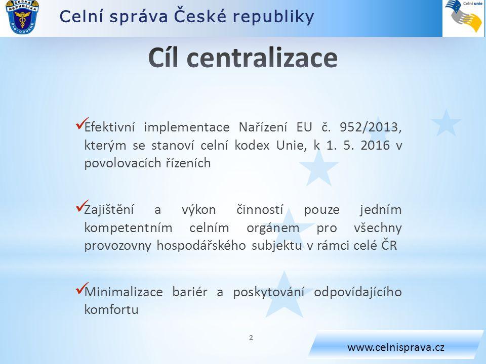 Cíl centralizace Celní správa České republiky