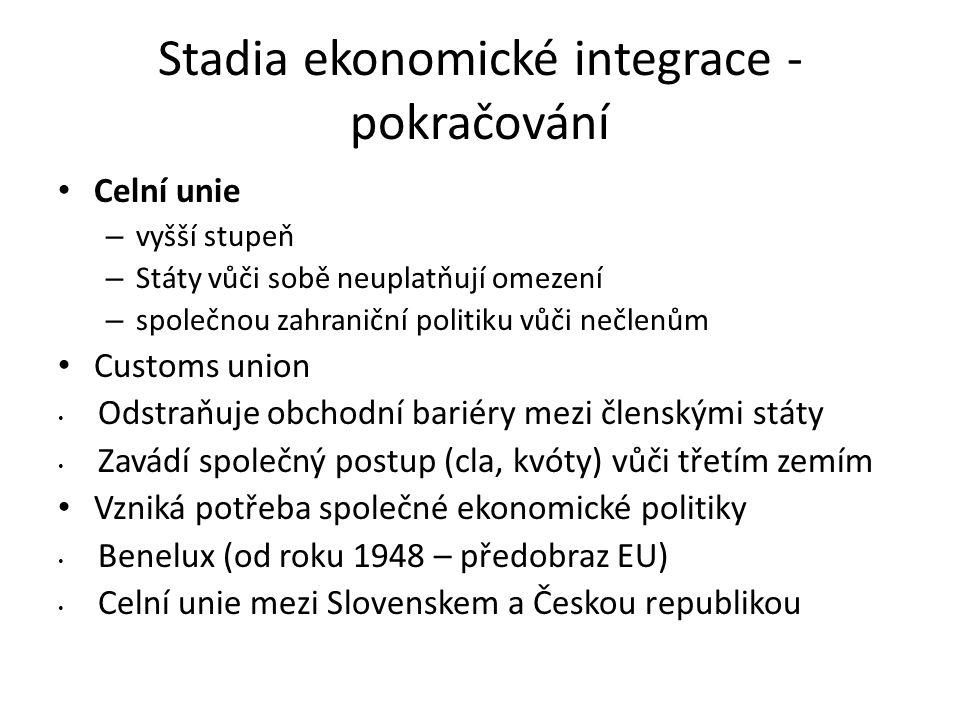 Stadia ekonomické integrace - pokračování