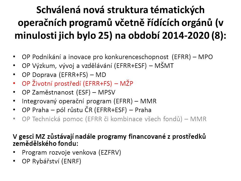 Schválená nová struktura tématických operačních programů včetně řídících orgánů (v minulosti jich bylo 25) na období 2014-2020 (8):