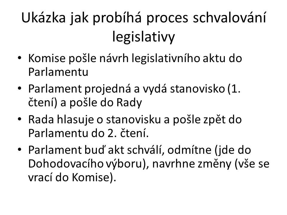 Ukázka jak probíhá proces schvalování legislativy