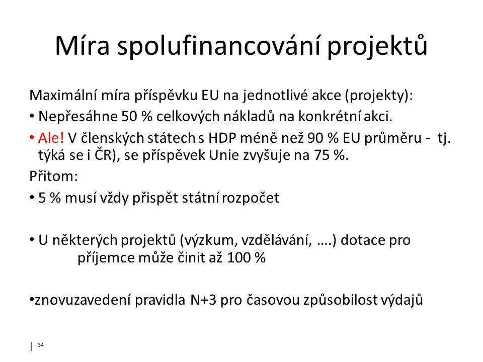 Míra spolufinancování projektů