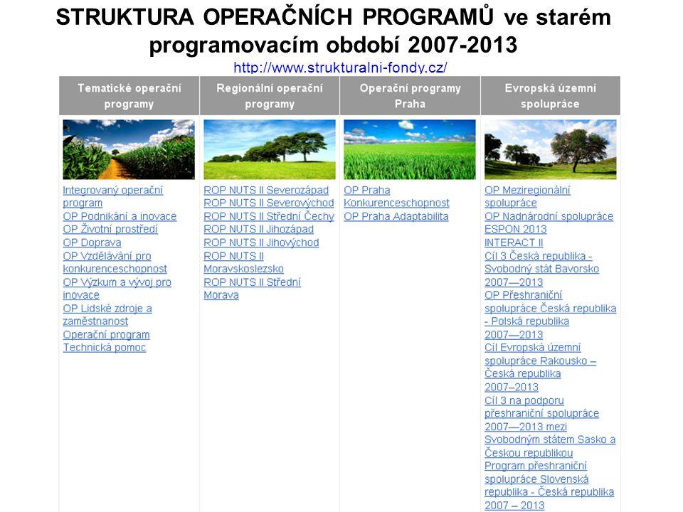 STRUKTURA OPERAČNÍCH PROGRAMŮ ve starém programovacím období 2007-2013 ● http://www.strukturalni-fondy.cz/