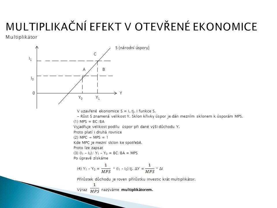 MULTIPLIKAČNÍ EFEKT V OTEVŘENÉ EKONOMICE Multiplikátor