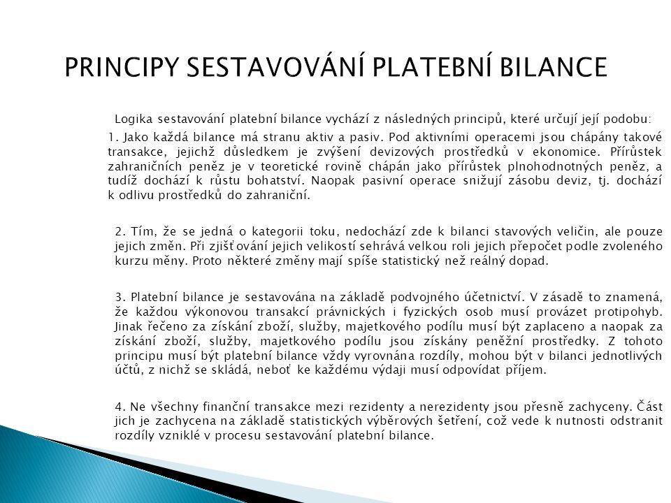 PRINCIPY SESTAVOVÁNÍ PLATEBNÍ BILANCE
