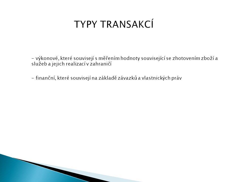 TYPY TRANSAKCÍ - výkonové, které souvisejí s měřením hodnoty související se zhotovením zboží a služeb a jejich realizací v zahraničí.