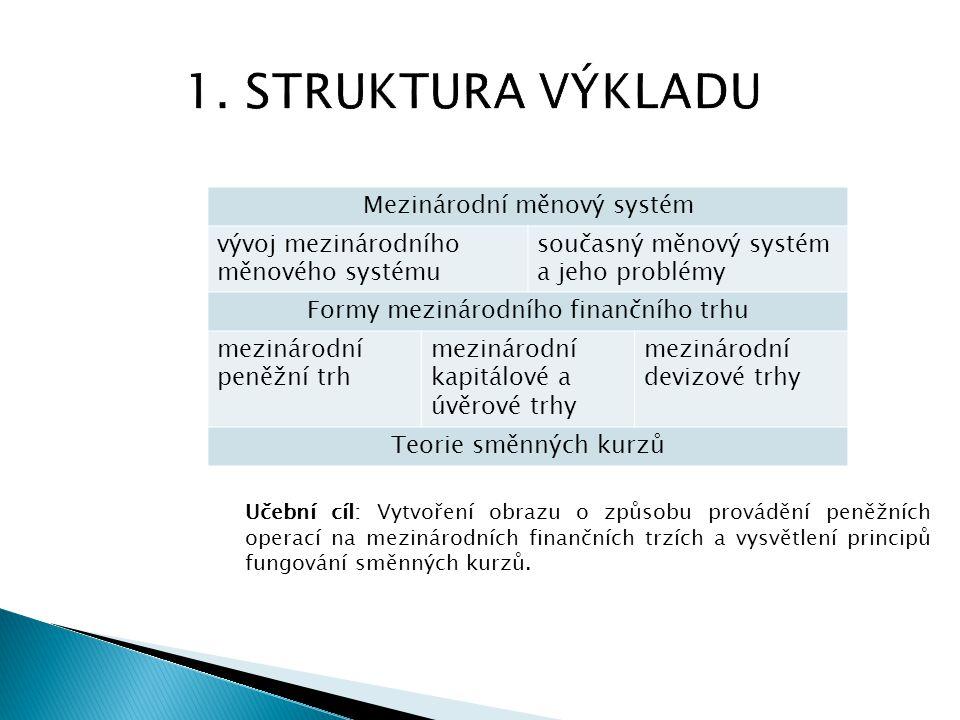 1. STRUKTURA VÝKLADU Mezinárodní měnový systém