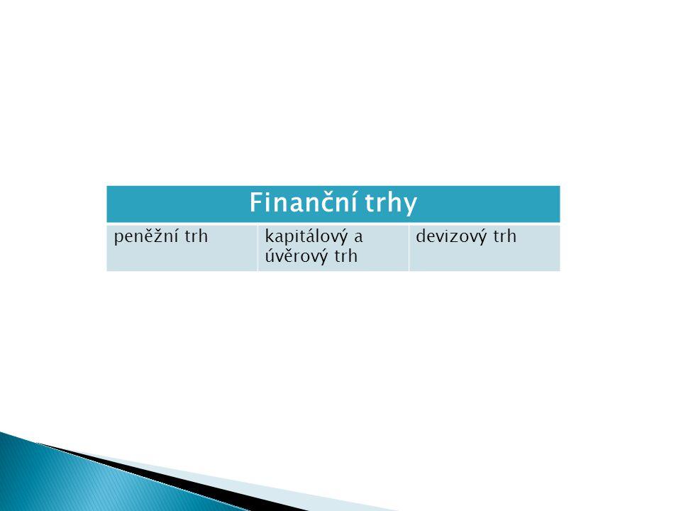 Finanční trhy peněžní trh kapitálový a úvěrový trh devizový trh