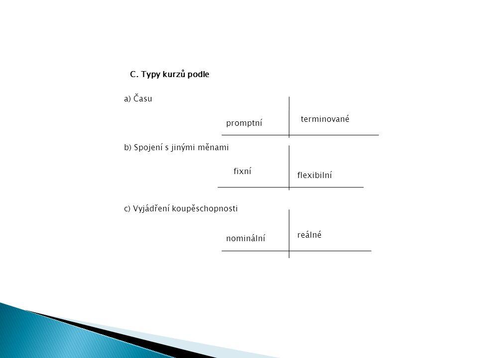 C. Typy kurzů podle a) Času. b) Spojení s jinými měnami. c) Vyjádření koupěschopnosti. terminované.