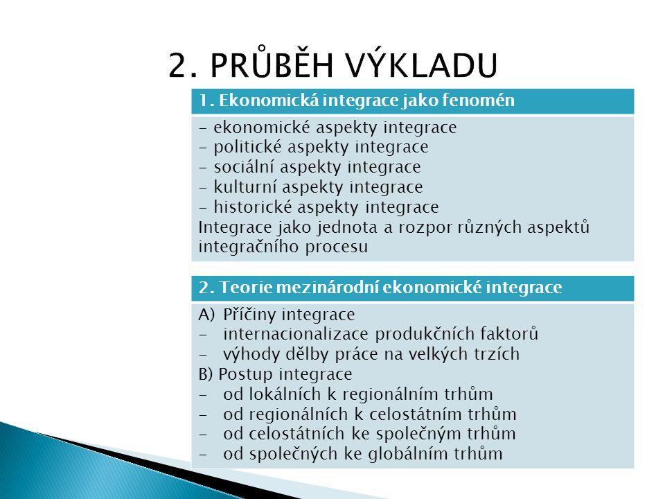 2. PRŮBĚH VÝKLADU 1. Ekonomická integrace jako fenomén