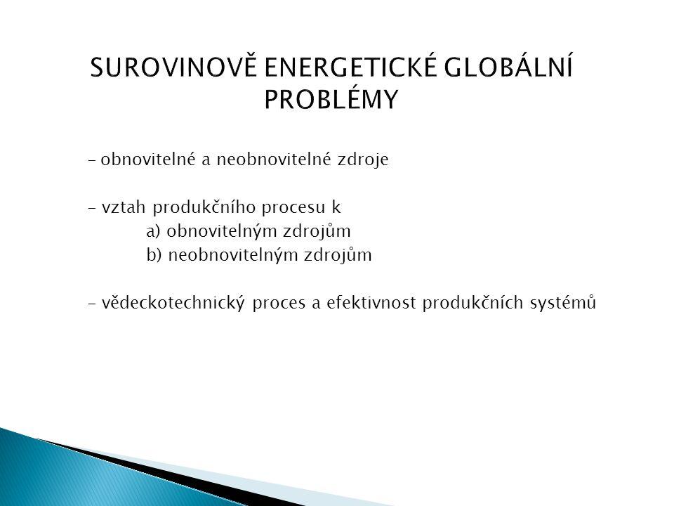 SUROVINOVĚ ENERGETICKÉ GLOBÁLNÍ PROBLÉMY