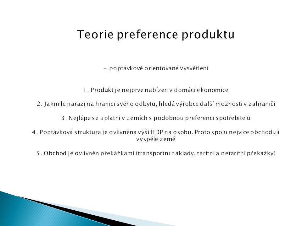 Teorie preference produktu - poptávkově orientované vysvětlení 1