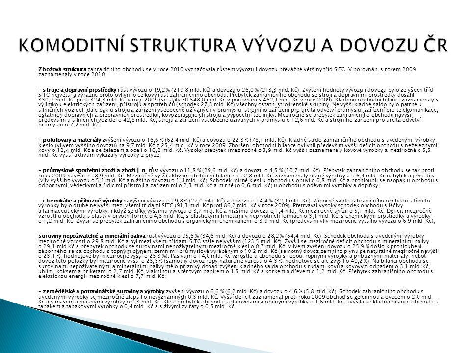 KOMODITNÍ STRUKTURA VÝVOZU A DOVOZU ČR