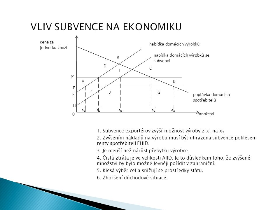 VLIV SUBVENCE NA EKONOMIKU