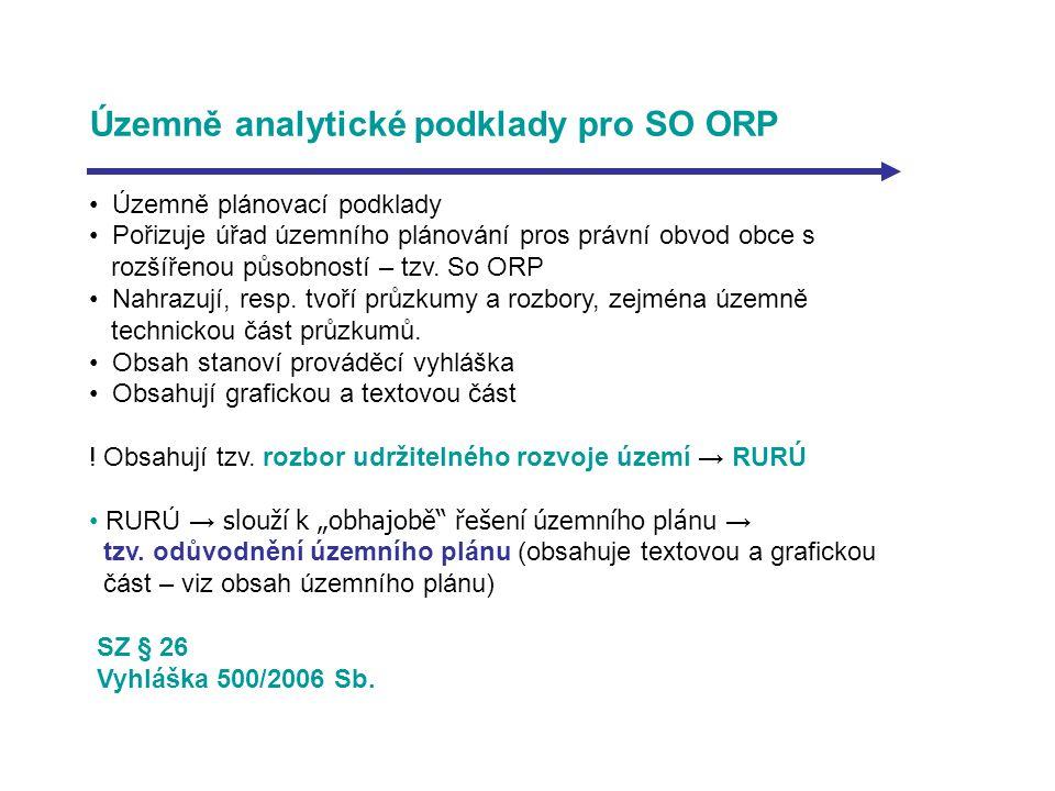 Územně analytické podklady pro SO ORP