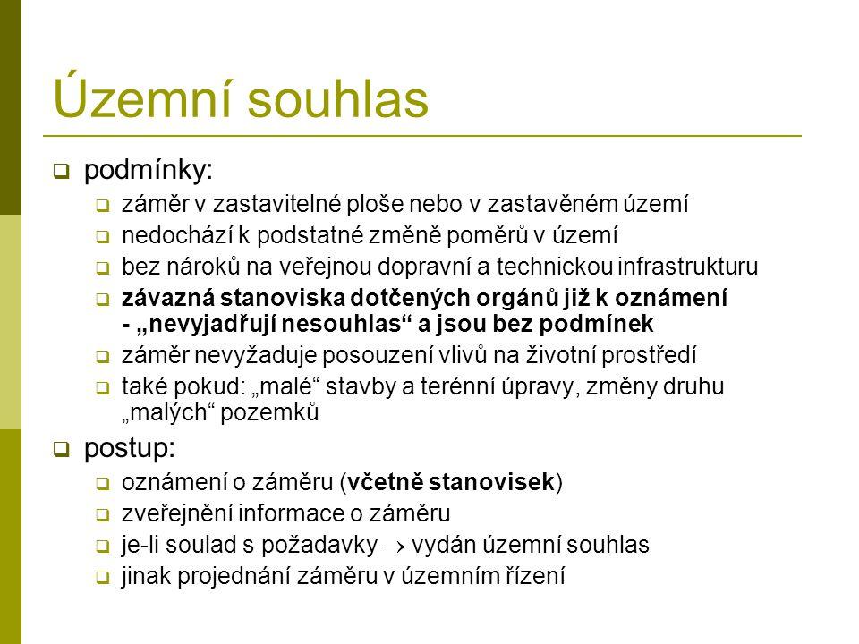 Územní souhlas podmínky: postup:
