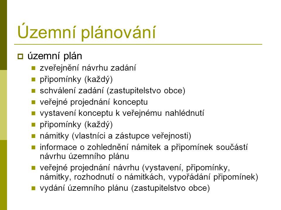 Územní plánování územní plán zveřejnění návrhu zadání