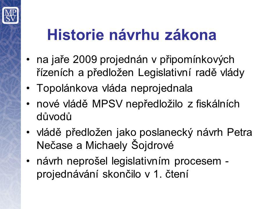 Historie návrhu zákona
