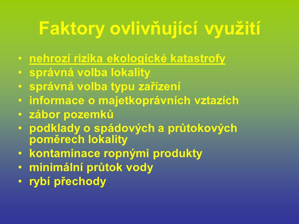 Faktory ovlivňující využití
