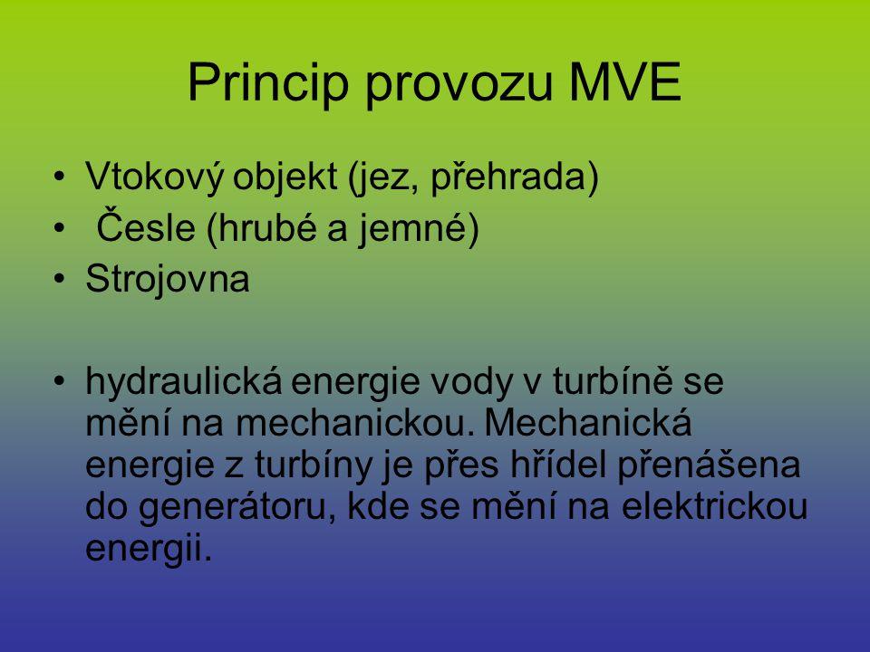 Princip provozu MVE Vtokový objekt (jez, přehrada)