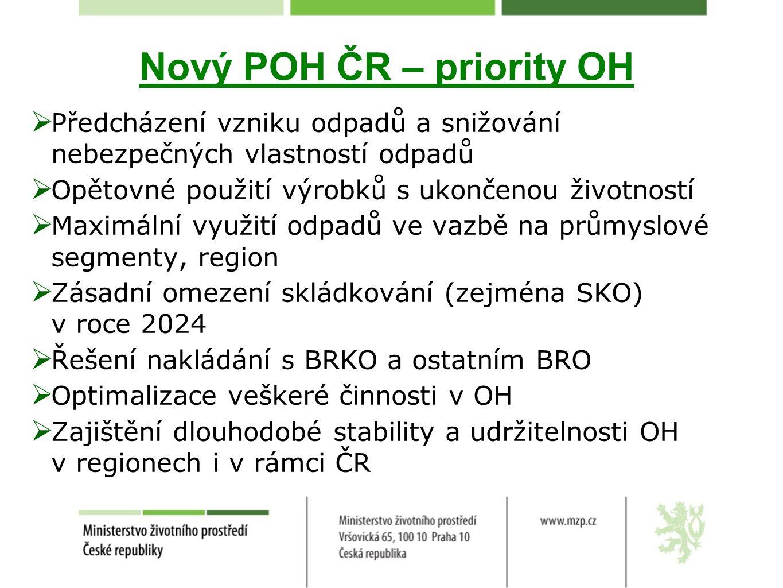 Nový POH ČR – priority OH
