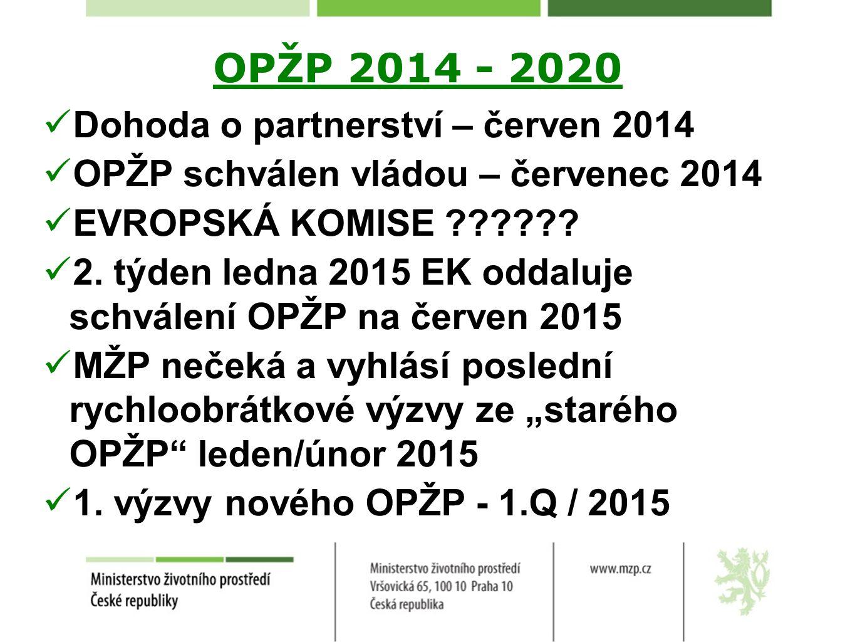 OPŽP 2014 - 2020 Dohoda o partnerství – červen 2014. OPŽP schválen vládou – červenec 2014. EVROPSKÁ KOMISE