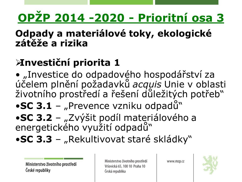 OPŽP 2014 -2020 - Prioritní osa 3 Odpady a materiálové toky, ekologické zátěže a rizika. Investiční priorita 1.