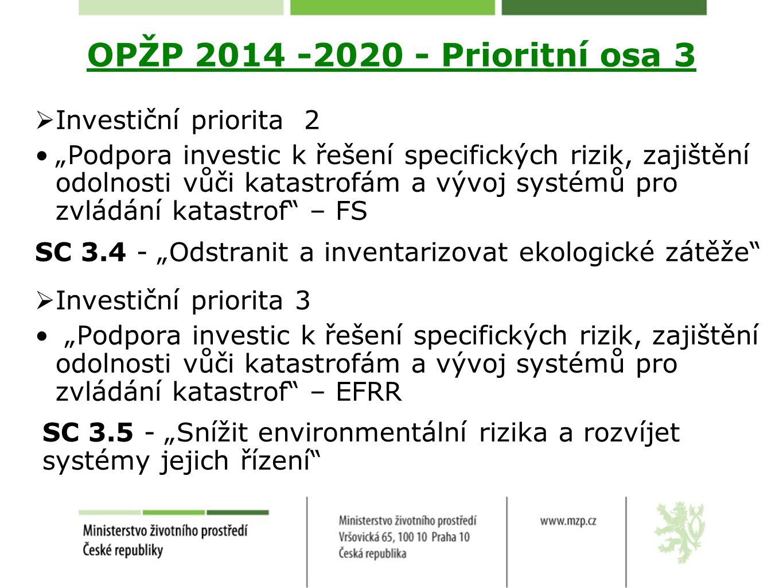 OPŽP 2014 -2020 - Prioritní osa 3 Investiční priorita 2