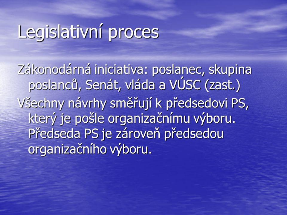 Legislativní proces Zákonodárná iniciativa: poslanec, skupina poslanců, Senát, vláda a VÚSC (zast.)