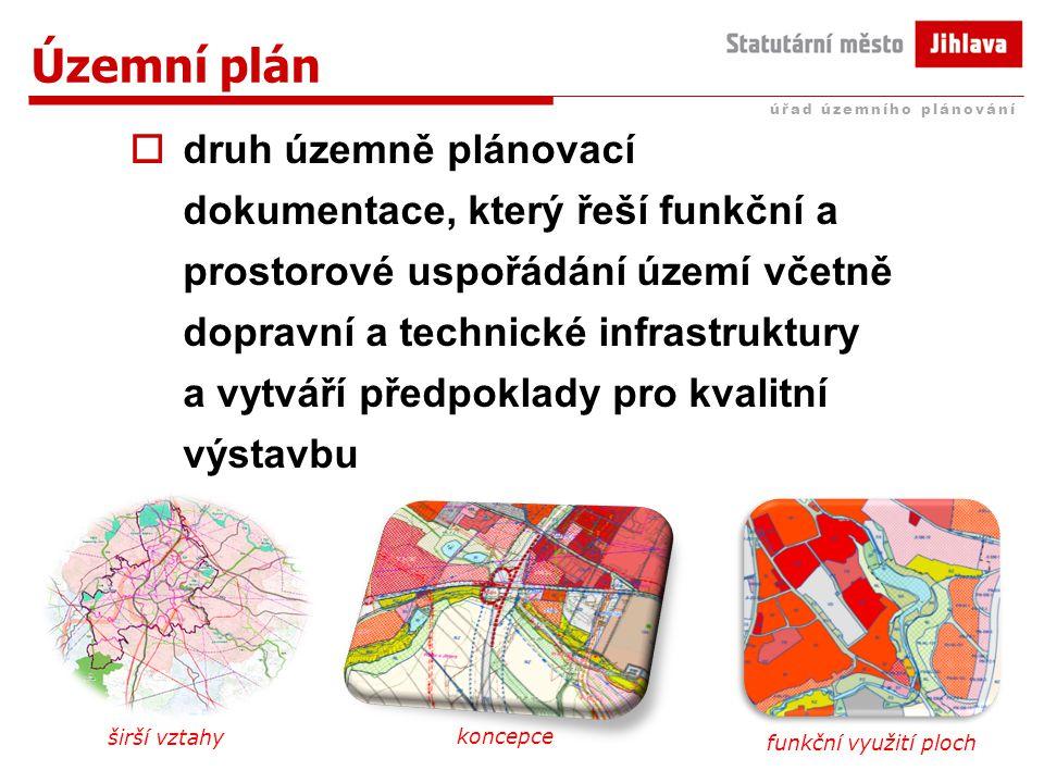Územní plán úřad územního plánování.