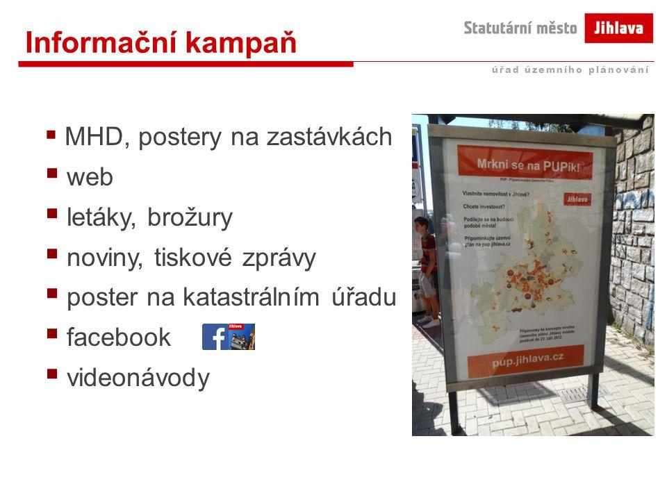 Informační kampaň web letáky, brožury noviny, tiskové zprávy