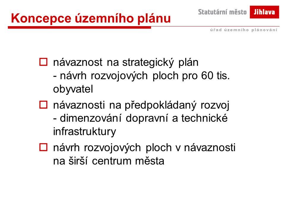 Koncepce územního plánu
