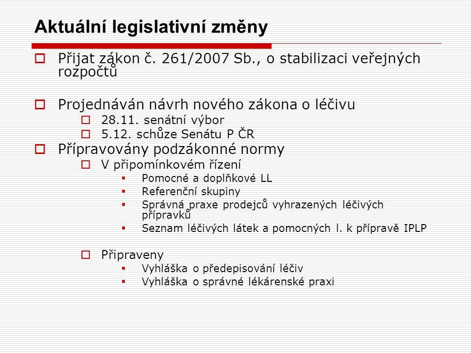 Aktuální legislativní změny