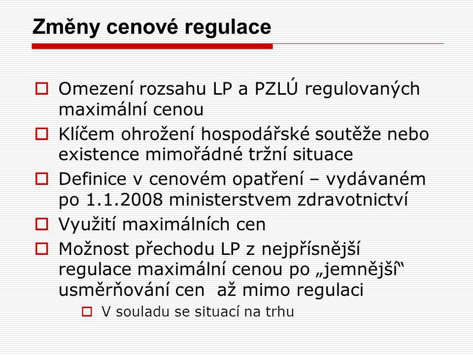 Změny cenové regulace Omezení rozsahu LP a PZLÚ regulovaných maximální cenou.