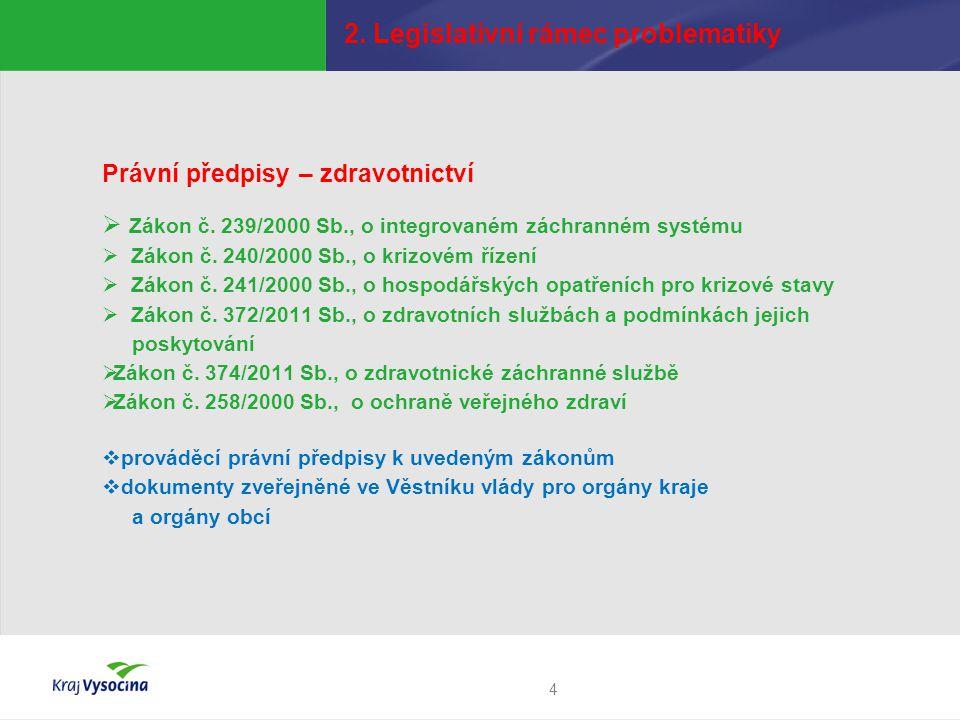 2. Legislativní rámec problematiky