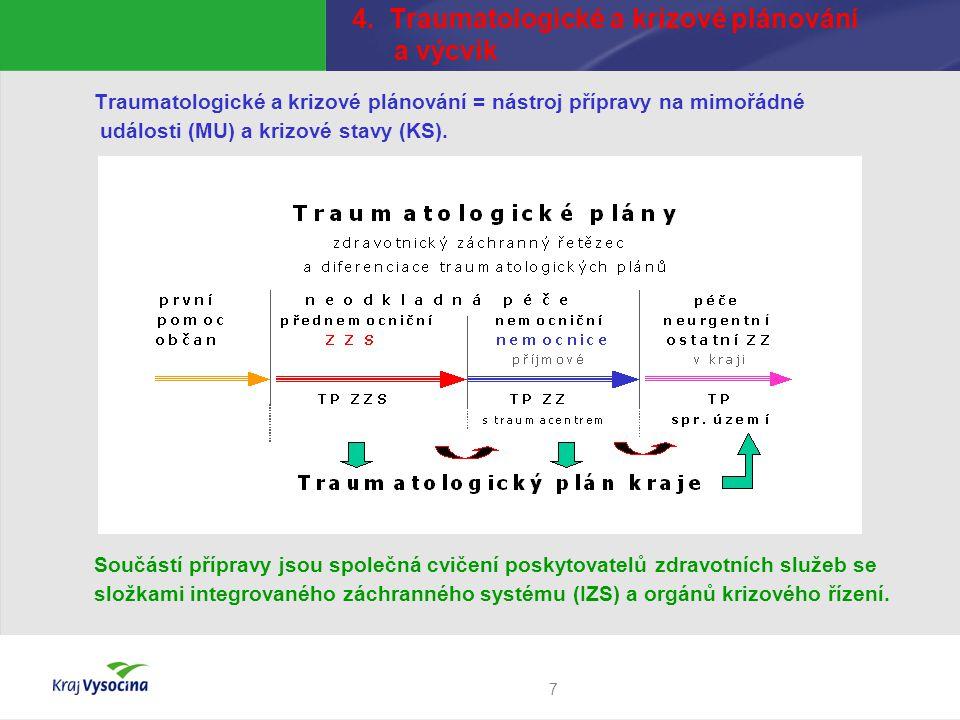 4. Traumatologické a krizové plánování a výcvik