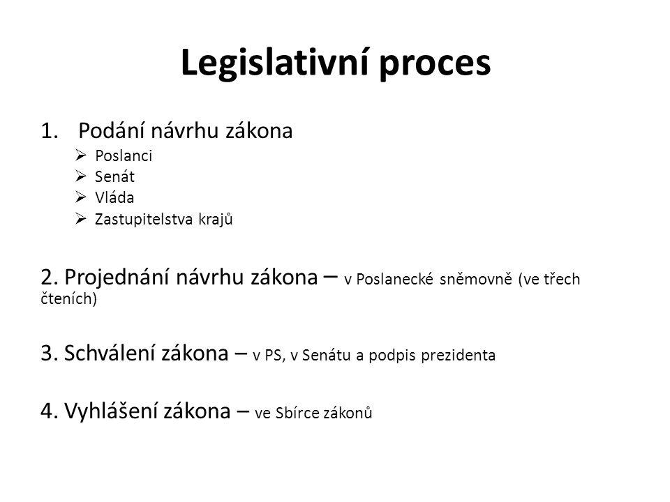 Legislativní proces Podání návrhu zákona