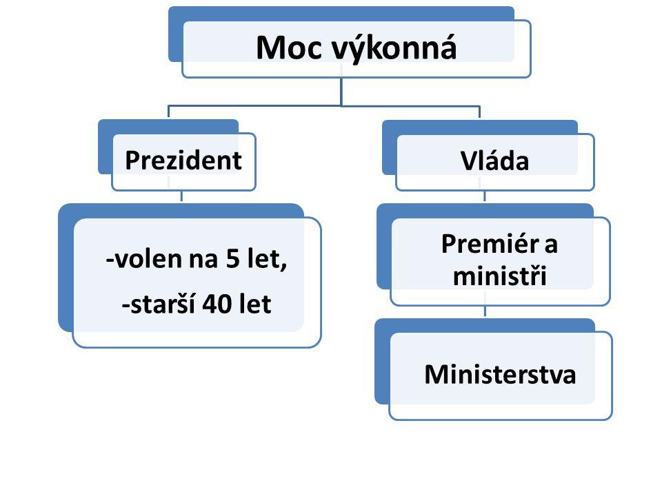 Moc výkonná Prezident -volen na 5 let, -starší 40 let Vláda