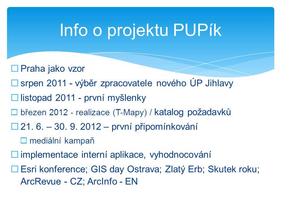 Info o projektu PUPík Praha jako vzor